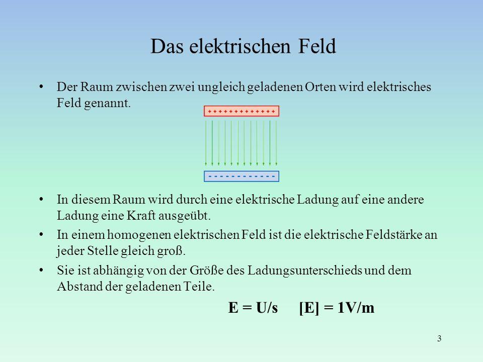 Das elektrischen Feld E = U/s [E] = 1V/m